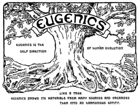 Eugenics_congress_logo